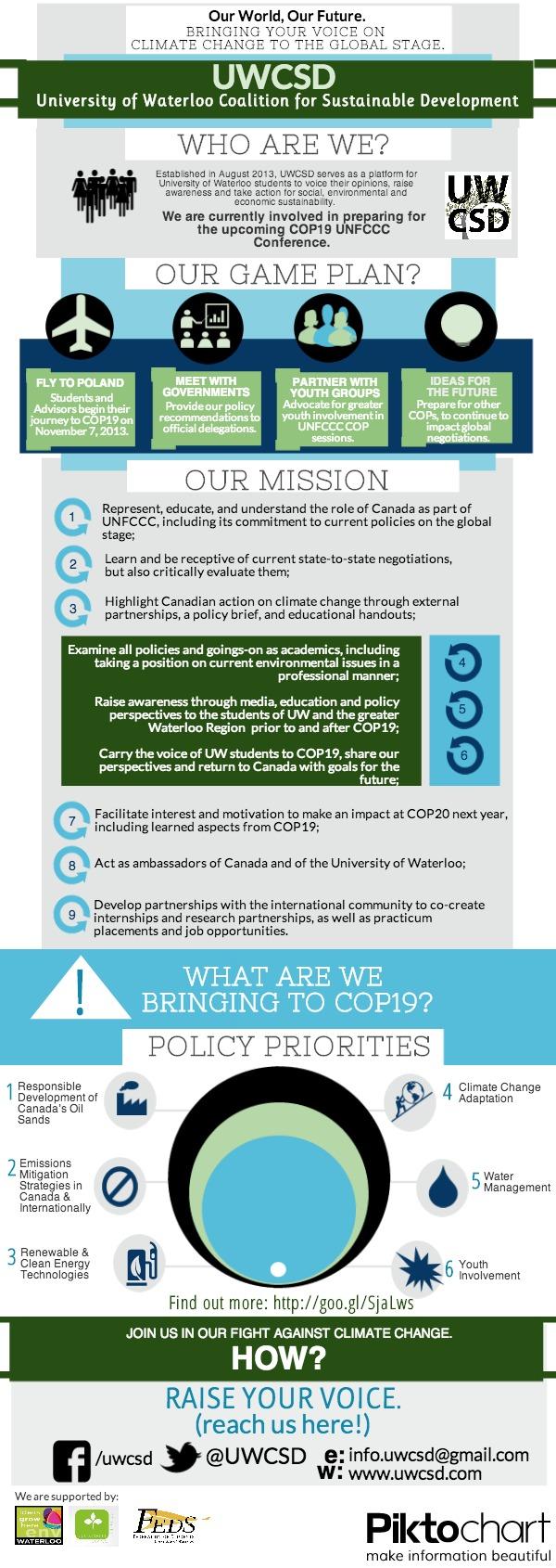 UWCSD Infographic